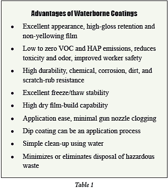 Advantages of Waterborne Coatings