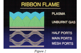 Flame Plasma Pretreatment Improves Adhesion of Polymers